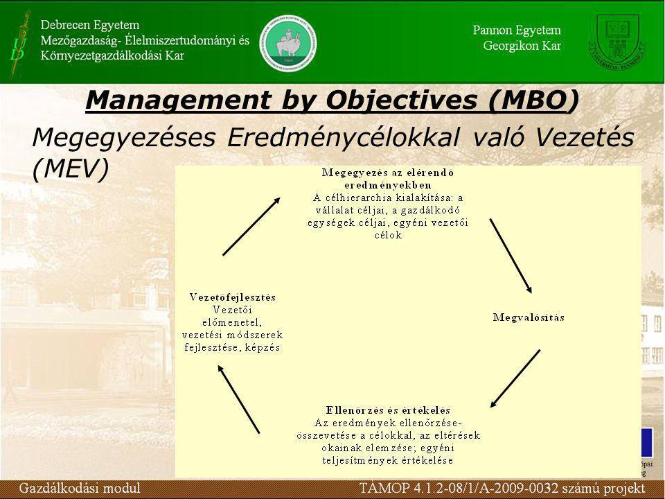 Management by Objectives (MBO) Megegyezéses Eredménycélokkal való Vezetés (MEV)