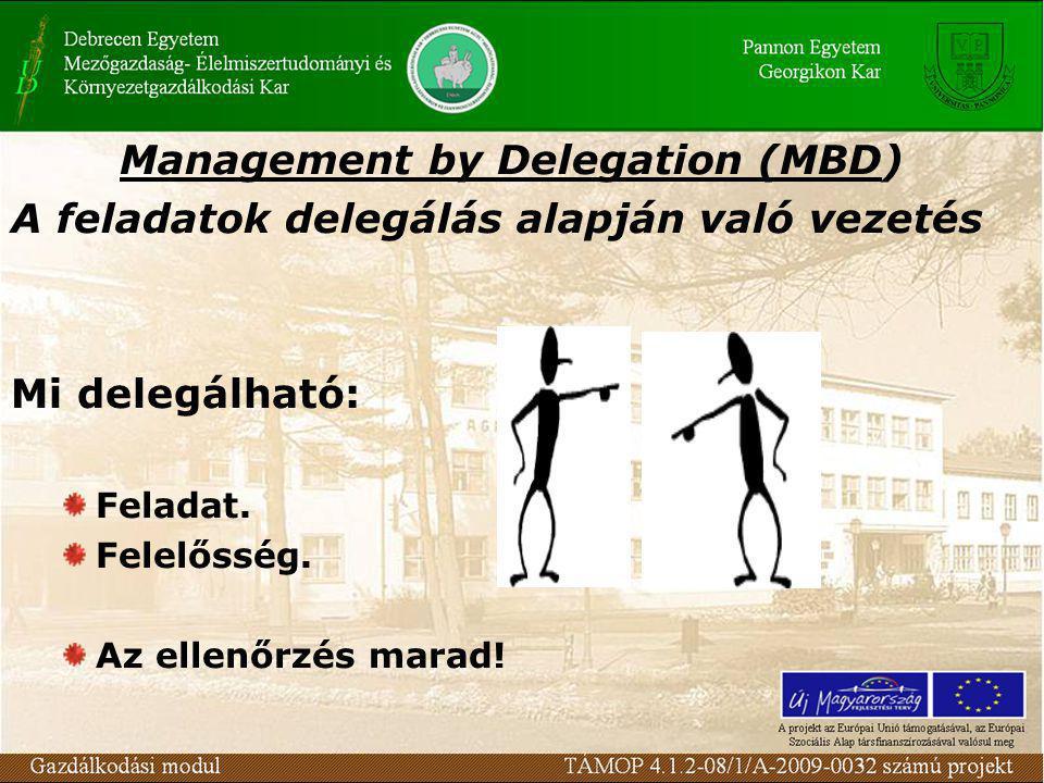 Management by Delegation (MBD) A feladatok delegálás alapján való vezetés Mi delegálható: Feladat. Felelősség. Az ellenőrzés marad!