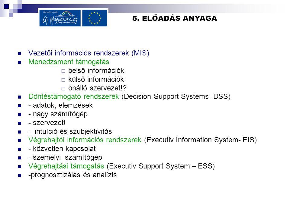 5. ELŐADÁS ANYAGA Vezetői információs rendszerek (MIS) Menedzsment támogatás  belső információk  külső információk  önálló szervezet!? Döntéstámoga