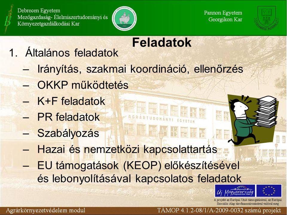 Feladatok 1.Általános feladatok –Irányítás, szakmai koordináció, ellenőrzés –OKKP működtetés –K+F feladatok –PR feladatok –Szabályozás –Hazai és nemzetközi kapcsolattartás –EU támogatások (KEOP) előkészítésével és lebonyolításával kapcsolatos feladatok