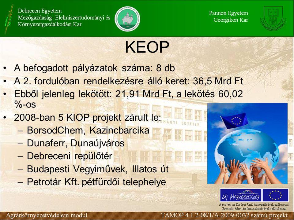 KEOP A befogadott pályázatok száma: 8 db A 2.