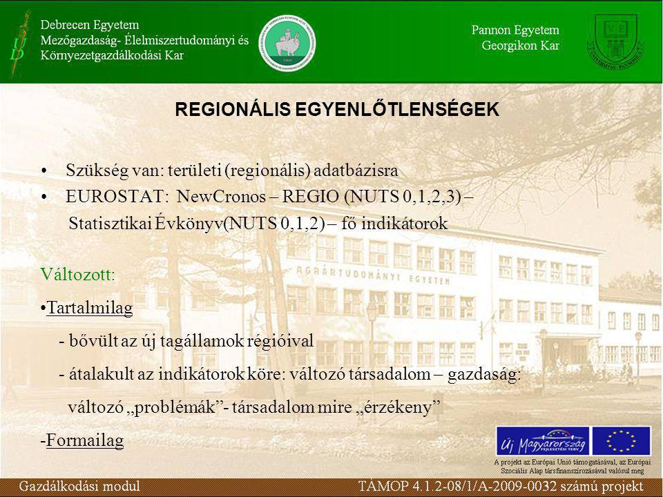 """REGIONÁLIS EGYENLŐTLENSÉGEK Szükség van: területi (regionális) adatbázisra EUROSTAT: NewCronos – REGIO (NUTS 0,1,2,3) – Statisztikai Évkönyv(NUTS 0,1,2) – fő indikátorok Változott: Tartalmilag - bővült az új tagállamok régióival - átalakult az indikátorok köre: változó társadalom – gazdaság: változó """"problémák - társadalom mire """"érzékeny -Formailag"""