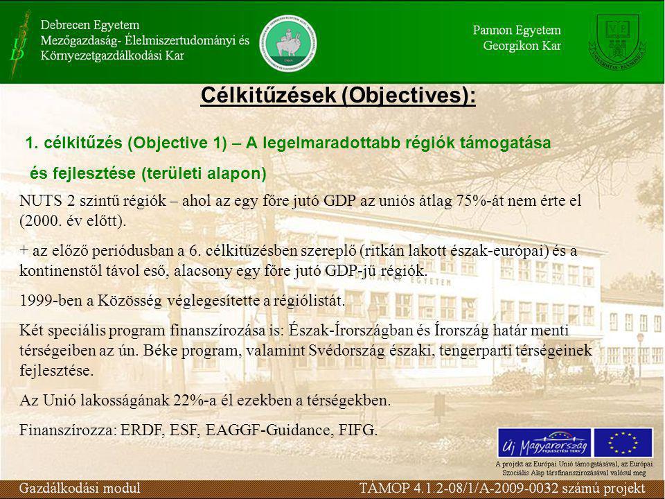 Célkitűzések (Objectives): 1.