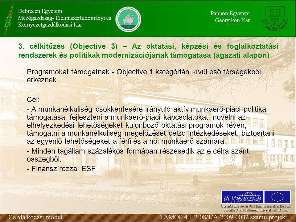 3. célkitűzés (Objective 3) – Az oktatási, képzési és foglalkoztatási rendszerek és politikák modernizációjának támogatása (ágazati alapon) Programoka
