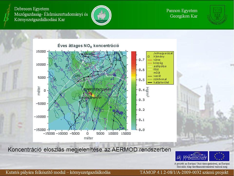 Koncentráció eloszlás megjelenítése az AERMOD rendszerben