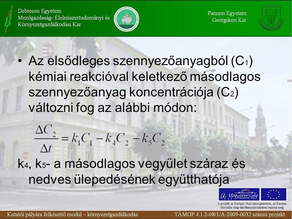 Az elsődleges szennyezőanyagból (C 1 ) kémiai reakcióval keletkező másodlagos szennyezőanyag koncentrációja (C 2 ) változni fog az alábbi módon: k 4, k 5 - a másodlagos vegyület száraz és nedves ülepedésének együtthatója