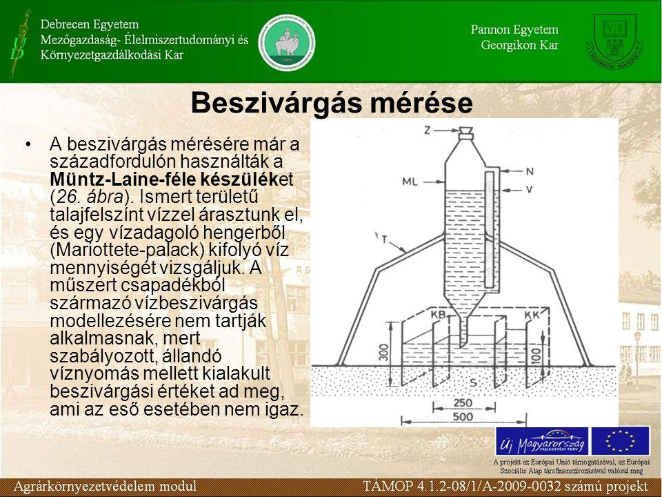A beszivárgás mérésére már a századfordulón használták a Müntz-Laine-féle készüléket (26.