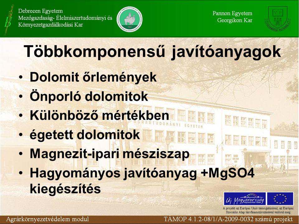 Többkomponensű javítóanyagok Dolomit őrlemények Önporló dolomitok Különböző mértékben égetett dolomitok Magnezit-ipari mésziszap Hagyományos javítóanyag +MgSO4 kiegészítés