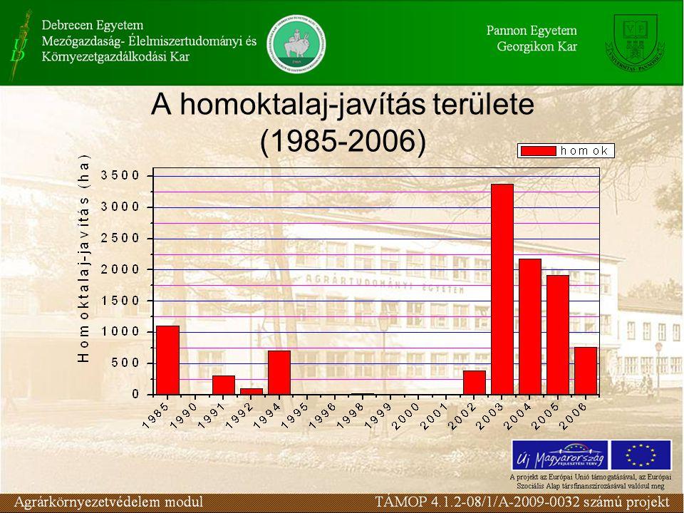 A homoktalaj-javítás területe (1985-2006)