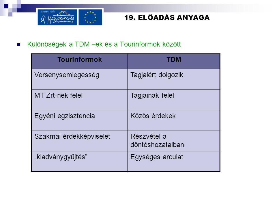 19. ELŐADÁS ANYAGA Különbségek a TDM –ek és a Tourinformok között TourinformokTDM VersenysemlegességTagjaiért dolgozik MT Zrt-nek felelTagjainak felel