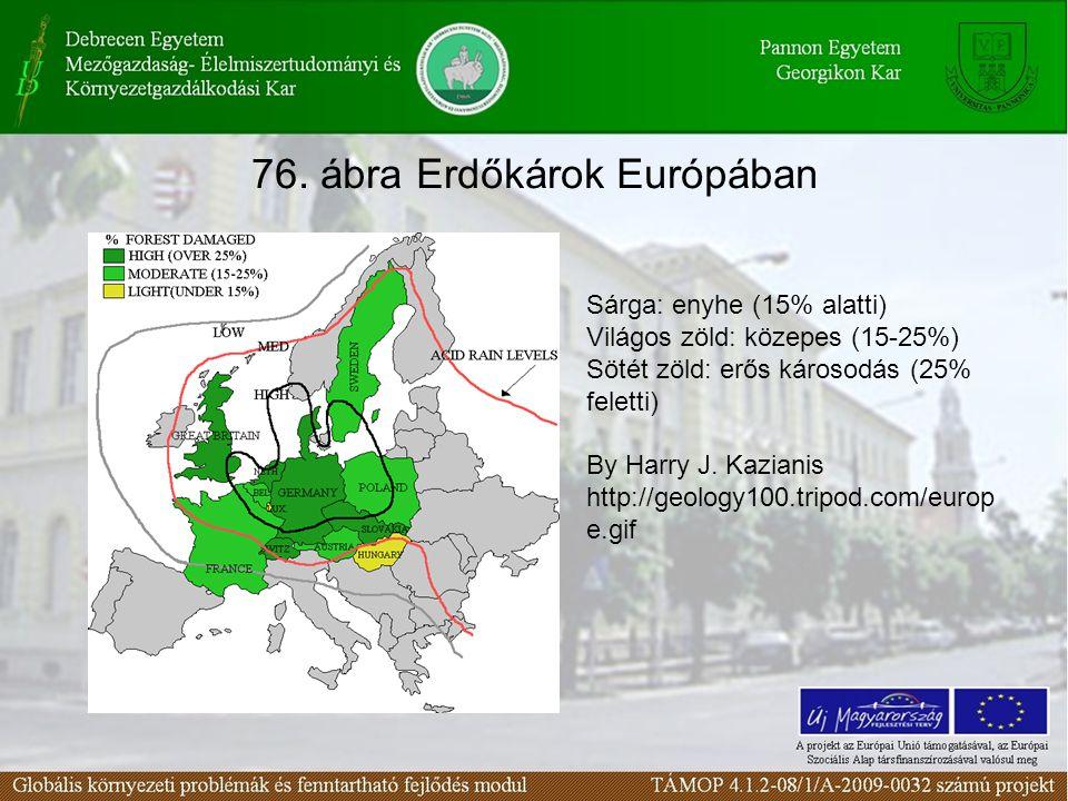 76. ábra Erdőkárok Európában Sárga: enyhe (15% alatti) Világos zöld: közepes (15-25%) Sötét zöld: erős károsodás (25% feletti) By Harry J. Kazianis ht