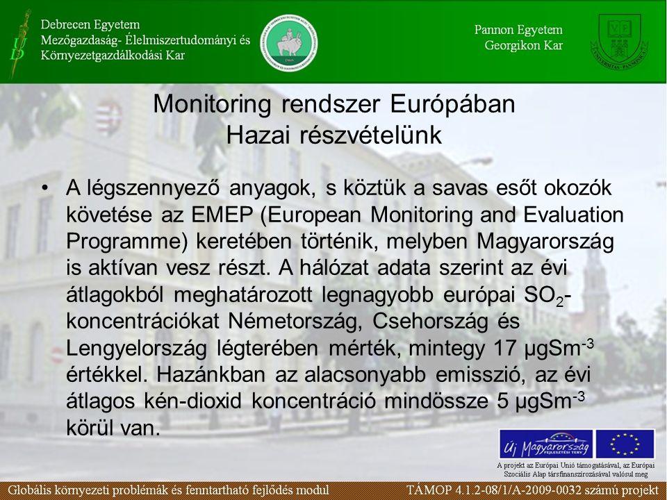 Monitoring rendszer Európában Hazai részvételünk A légszennyező anyagok, s köztük a savas esőt okozók követése az EMEP (European Monitoring and Evaluation Programme) keretében történik, melyben Magyarország is aktívan vesz részt.