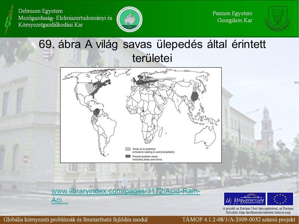 69. ábra A világ savas ülepedés által érintett területei www.libraryindex.com/pages/3172/Acid-Rain- Aci...