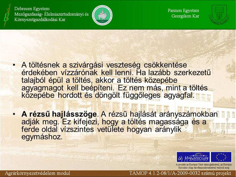 Műtárgyak - Szivattyútelepek Időszakos (provizórikus) szivattyútelepek.