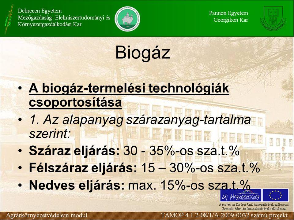 Biogáz A biogáz-termelési technológiák csoportosítása 1. Az alapanyag szárazanyag-tartalma szerint: Száraz eljárás: 30 - 35%-os sza.t.% Félszáraz eljá
