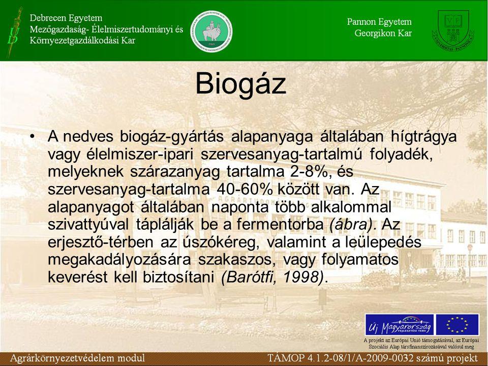 Biogáz A nedves biogáz-gyártás alapanyaga általában hígtrágya vagy élelmiszer-ipari szervesanyag-tartalmú folyadék, melyeknek szárazanyag tartalma 2-8