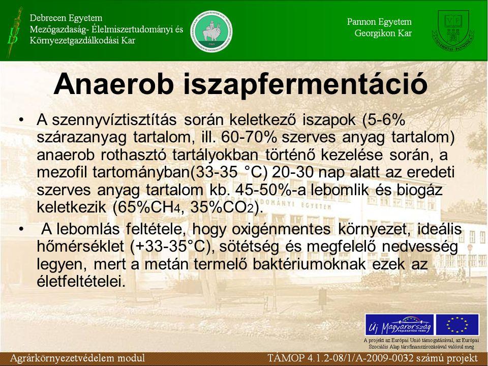 Anaerob iszapfermentáció A szennyvíztisztítás során keletkező iszapok (5-6% szárazanyag tartalom, ill. 60-70% szerves anyag tartalom) anaerob rothaszt