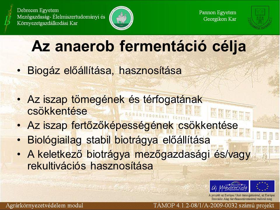 Az anaerob fermentáció célja Biogáz előállítása, hasznosítása Az iszap tömegének és térfogatának csökkentése Az iszap fertőzőképességének csökkentése Biológiailag stabil biotrágya előállítása A keletkező biotrágya mezőgazdasági és/vagy rekultivációs hasznosítása