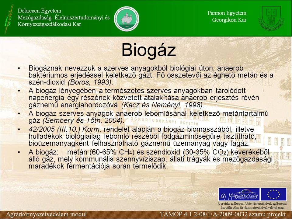 Biogáz Biogáznak nevezzük a szerves anyagokból biológiai úton, anaerob baktériumos erjedéssel keletkező gázt. Fő összetevői az éghető metán és a szén-