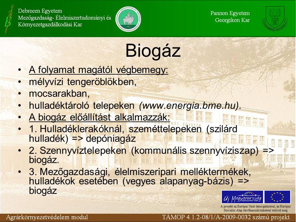 Biogáz A folyamat magától végbemegy: mélyvízi tengeröblökben, mocsarakban, hulladéktároló telepeken (www.energia.bme.hu). A biogáz előállítást alkalma