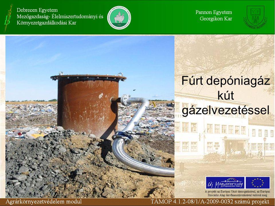Fúrt depóniagáz kút gázelvezetéssel