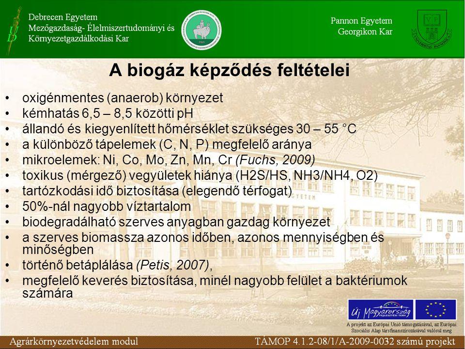 A biogáz képződés feltételei oxigénmentes (anaerob) környezet kémhatás 6,5 – 8,5 közötti pH állandó és kiegyenlített hőmérséklet szükséges 30 – 55 °C a különböző tápelemek (C, N, P) megfelelő aránya mikroelemek: Ni, Co, Mo, Zn, Mn, Cr (Fuchs, 2009) toxikus (mérgező) vegyületek hiánya (H2S/HS, NH3/NH4, O2) tartózkodási idő biztosítása (elegendő térfogat) 50%-nál nagyobb víztartalom biodegradálható szerves anyagban gazdag környezet a szerves biomassza azonos időben, azonos mennyiségben és minőségben történő betáplálása (Petis, 2007), megfelelő keverés biztosítása, minél nagyobb felület a baktériumok számára