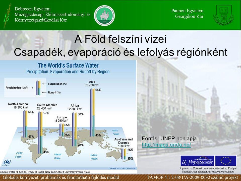 A Föld felszíni vizei Csapadék, evaporáció és lefolyás régiónként Forrás: UNEP honlapja http://maps.grida.no/