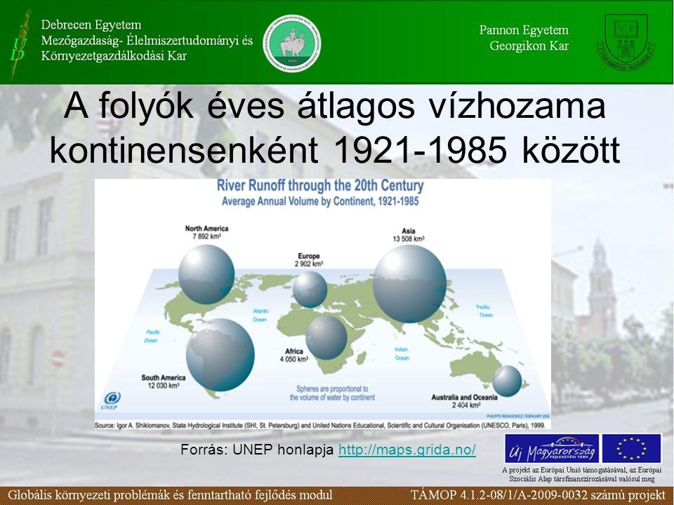 A folyók éves átlagos vízhozama kontinensenként 1921-1985 között Forrás: UNEP honlapja http://maps.grida.no/http://maps.grida.no/