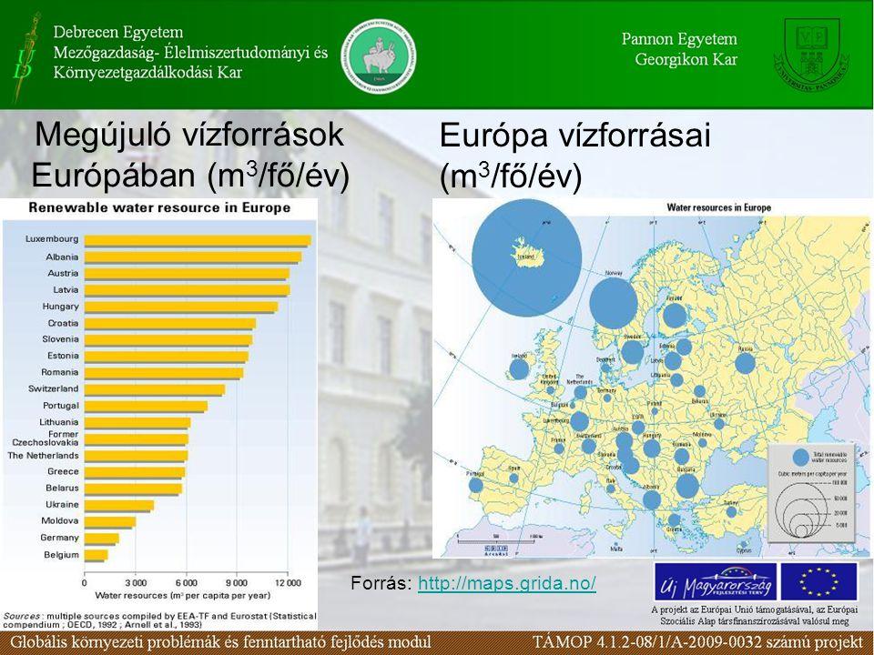 Megújuló vízforrások Európában (m 3 /fő/év) Európa vízforrásai (m 3 /fő/év) Forrás: http://maps.grida.no/http://maps.grida.no/