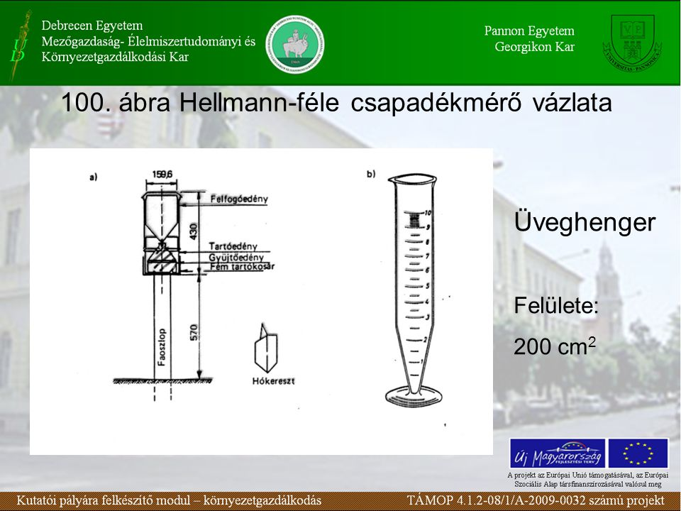 Üveghenger Felülete: 200 cm 2 100. ábra Hellmann-féle csapadékmérő vázlata