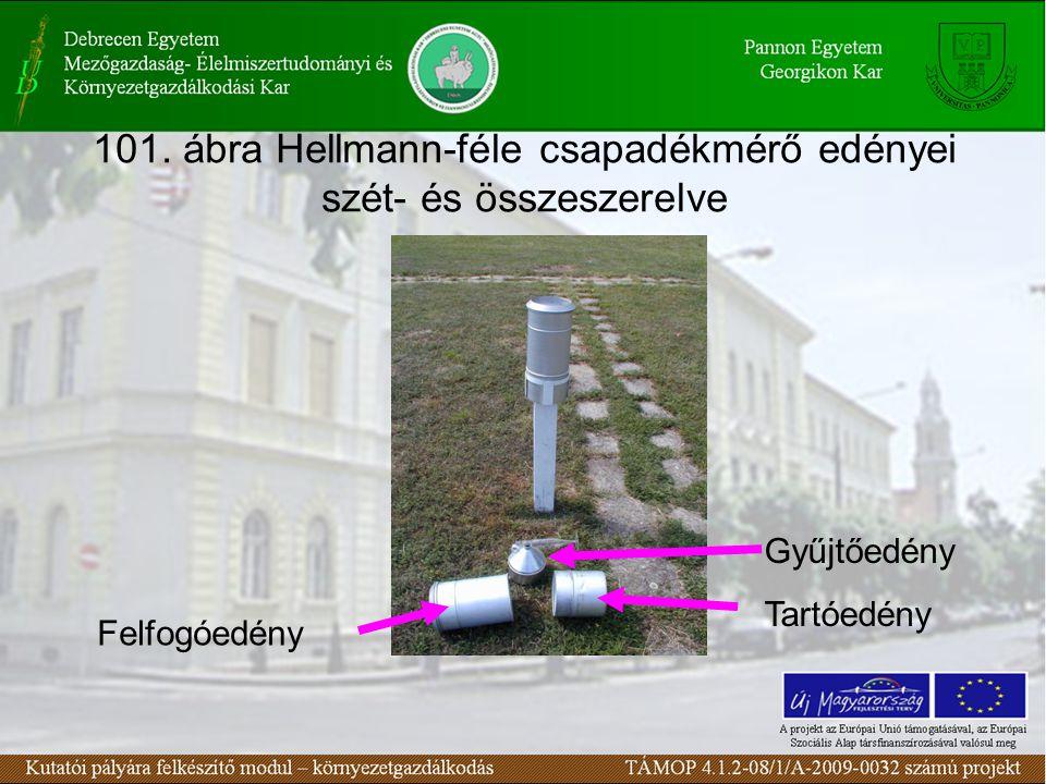 101. ábra Hellmann-féle csapadékmérő edényei szét- és összeszerelve Felfogóedény Gyűjtőedény Tartóedény