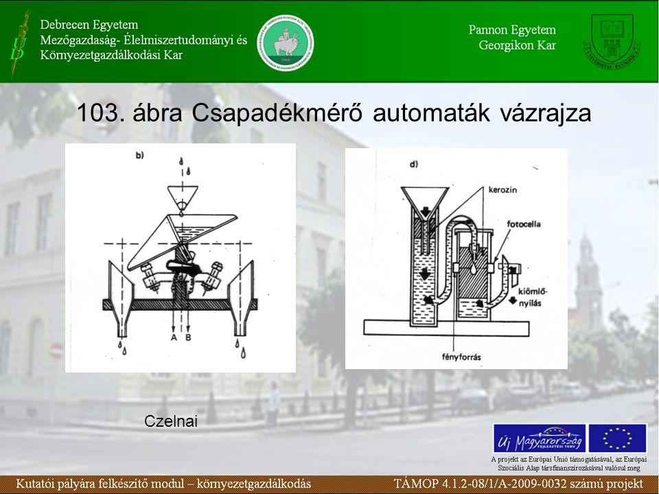 103. ábra Csapadékmérő automaták vázrajza Czelnai