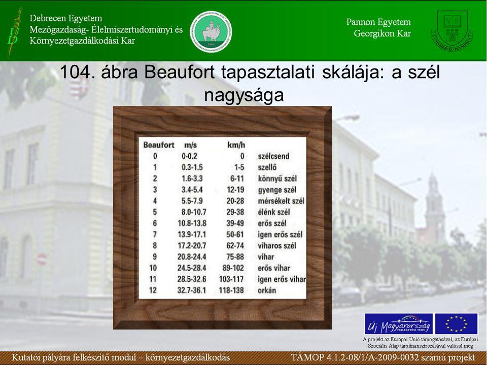 104. ábra Beaufort tapasztalati skálája: a szél nagysága