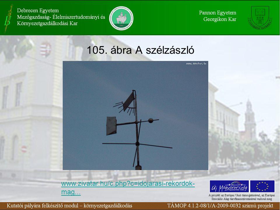 105. ábra A szélzászló www.zivatar.hu/c.php?c=idojarasi-rekordok- mag...