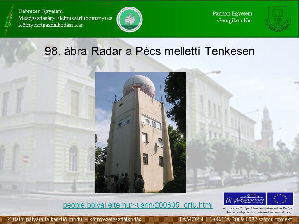 98. ábra Radar a Pécs melletti Tenkesen people.bolyai.elte.hu/~usrin/200605_orfu.html