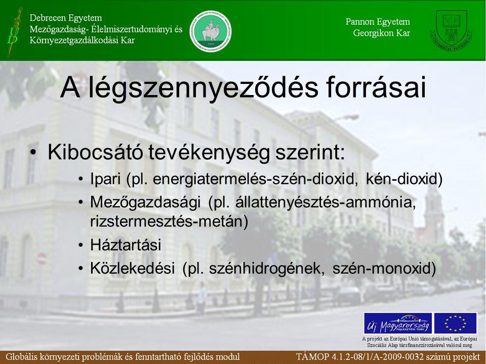 A légszennyeződés forrásai Kibocsátó tevékenység szerint: Ipari (pl.