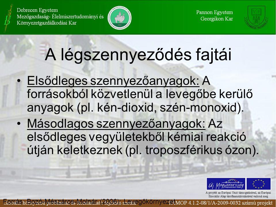 A légszennyeződés fajtái Elsődleges szennyezőanyagok: A forrásokból közvetlenül a levegőbe kerülő anyagok (pl.