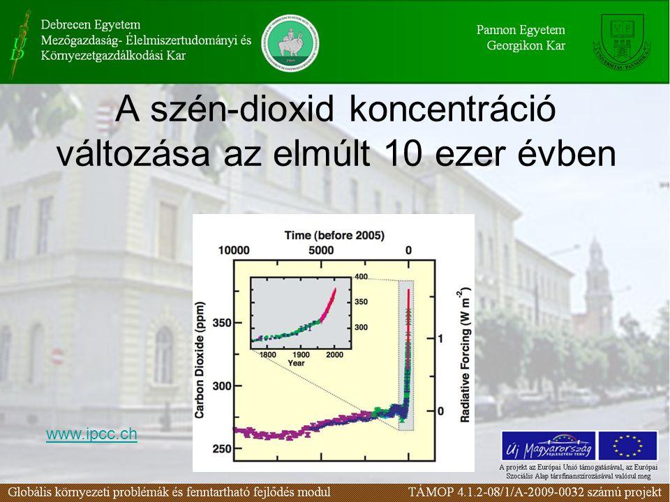 A szén-dioxid koncentráció változása az elmúlt 10 ezer évben www.ipcc.ch