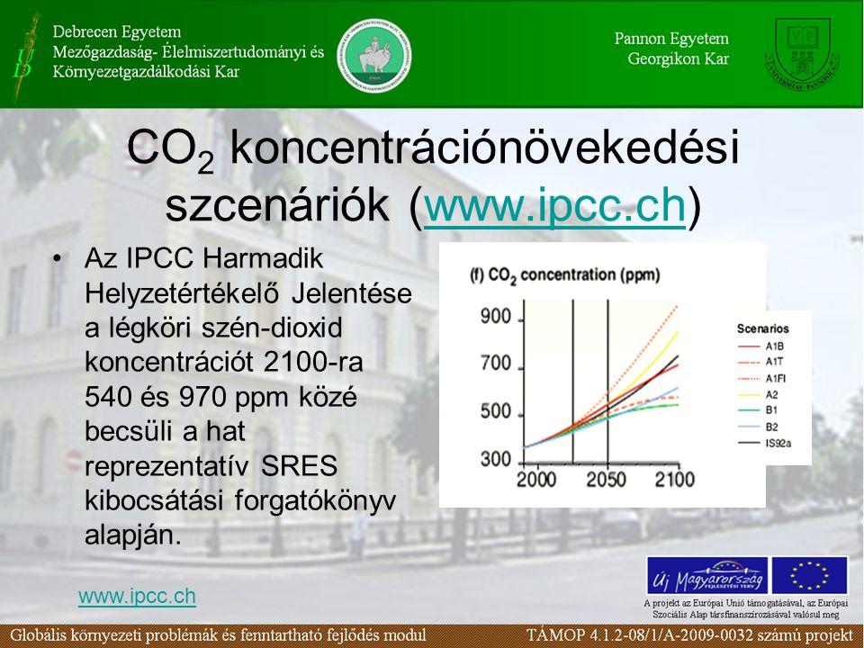 CO 2 koncentrációnövekedési szcenáriók (www.ipcc.ch)www.ipcc.ch Az IPCC Harmadik Helyzetértékelő Jelentése a légköri szén-dioxid koncentrációt 2100-ra 540 és 970 ppm közé becsüli a hat reprezentatív SRES kibocsátási forgatókönyv alapján.