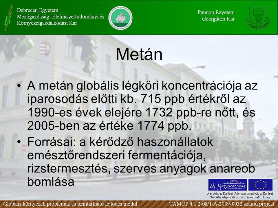 Metán A metán globális légköri koncentrációja az iparosodás előtti kb.