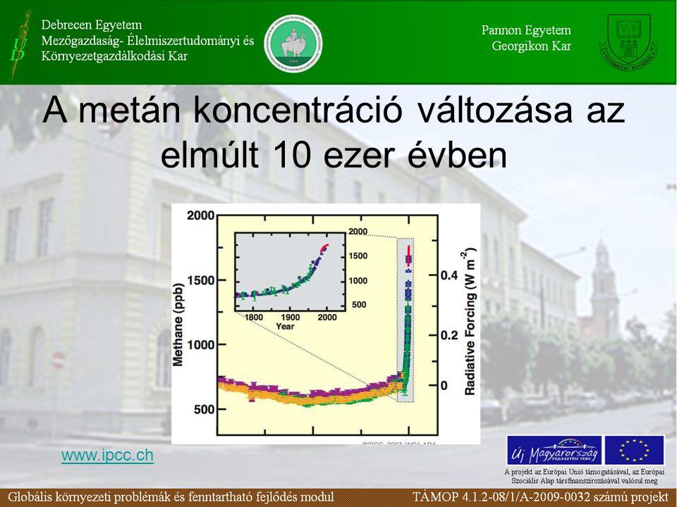 A metán koncentráció változása az elmúlt 10 ezer évben www.ipcc.ch