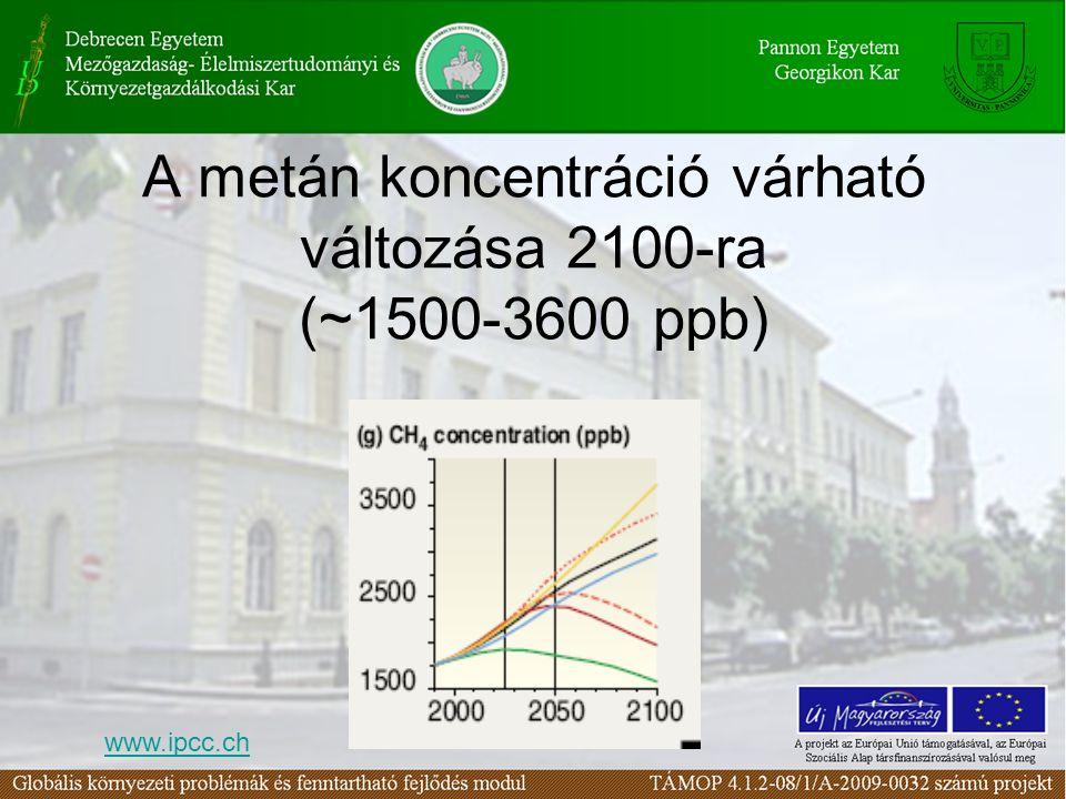 A metán koncentráció várható változása 2100-ra (~1500-3600 ppb) www.ipcc.ch