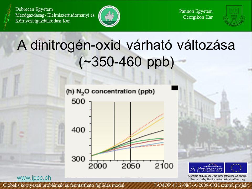 A dinitrogén-oxid várható változása (~350-460 ppb) www.ipcc.ch