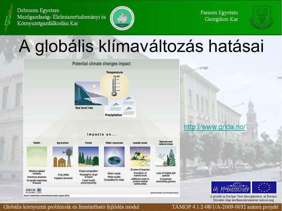 A globális klímaváltozás hatásai http://www.grida.no/