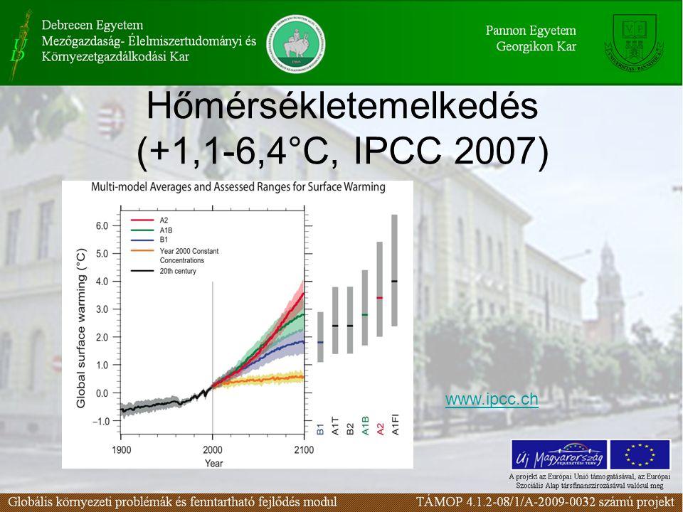 Hőmérsékletemelkedés (+1,1-6,4°C, IPCC 2007) www.ipcc.ch