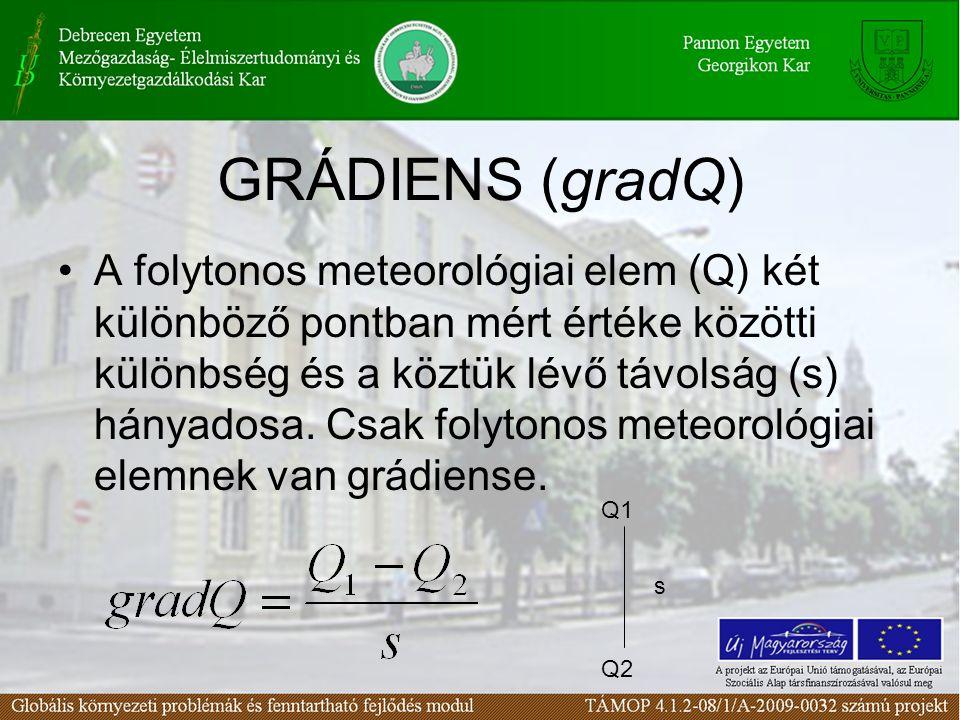 GRÁDIENS (gradQ) A folytonos meteorológiai elem (Q) két különböző pontban mért értéke közötti különbség és a köztük lévő távolság (s) hányadosa.