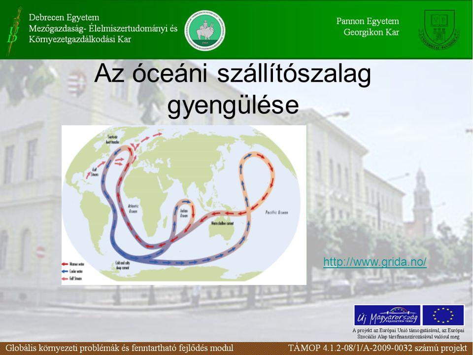 Az óceáni szállítószalag gyengülése http://www.grida.no/
