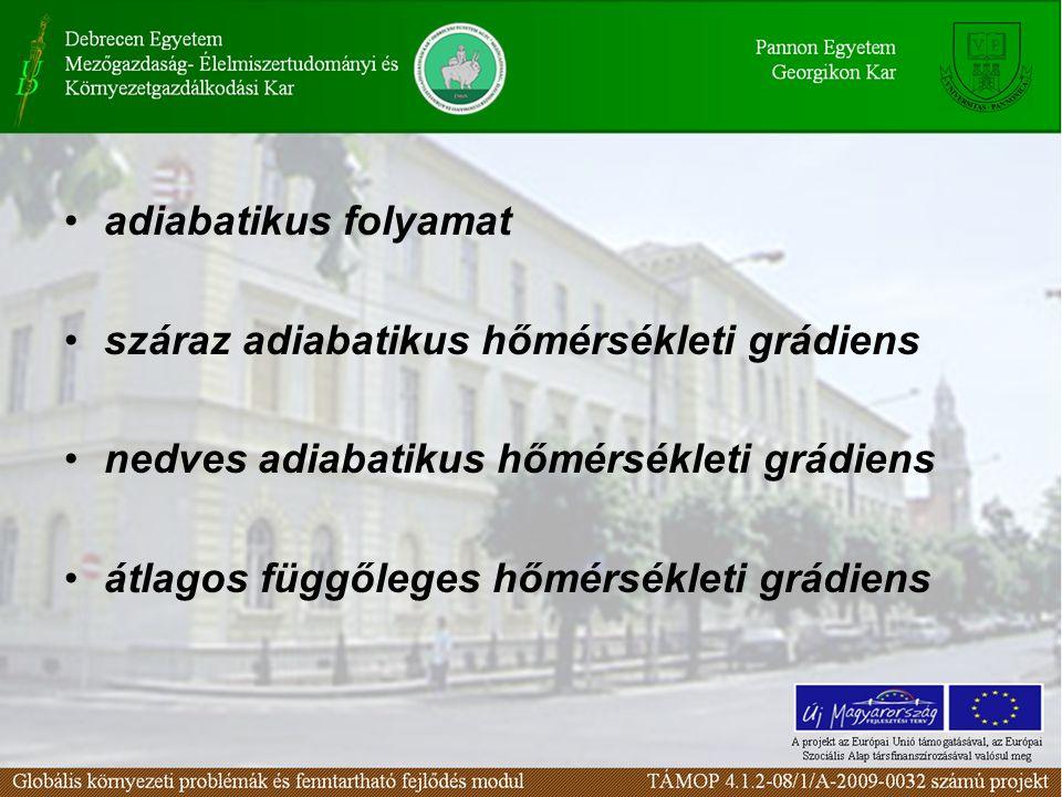 2005.02.16.-án lépett hatályba az orosz ratifikálás révén.