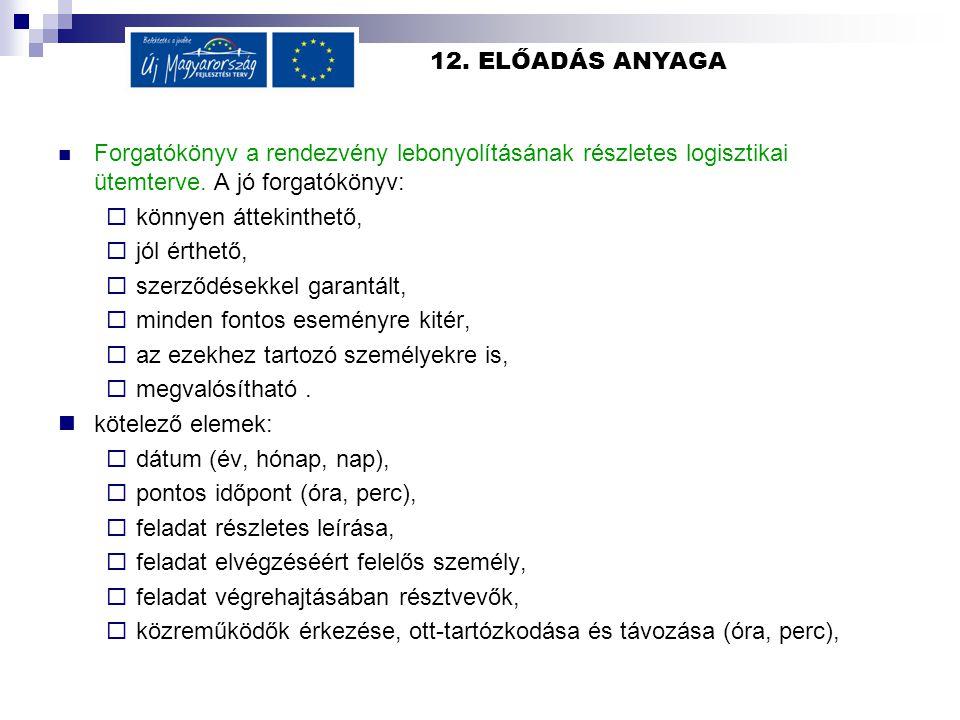 12. ELŐADÁS ANYAGA Forgatókönyv a rendezvény lebonyolításának részletes logisztikai ütemterve.