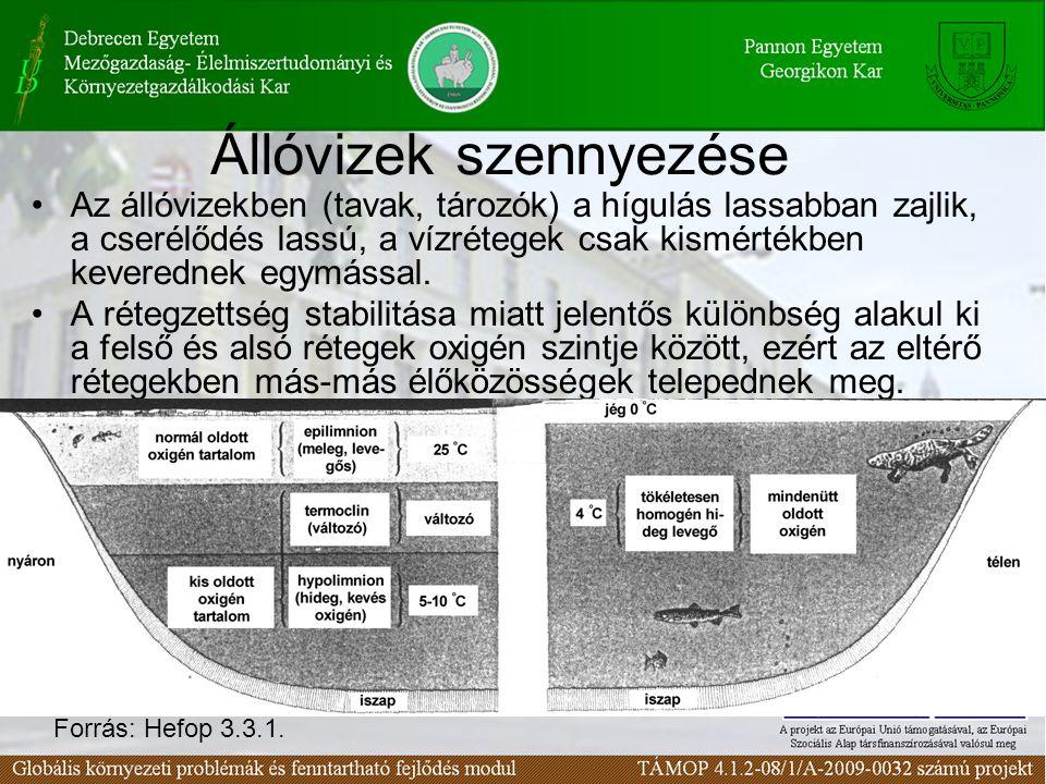 Eutrofizáció Output szabályozási rendszerek Mederfenék kotrása az iszapban akkumulálódott szennyezők eltávolításának céljából.